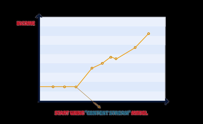 chart-20210802080600